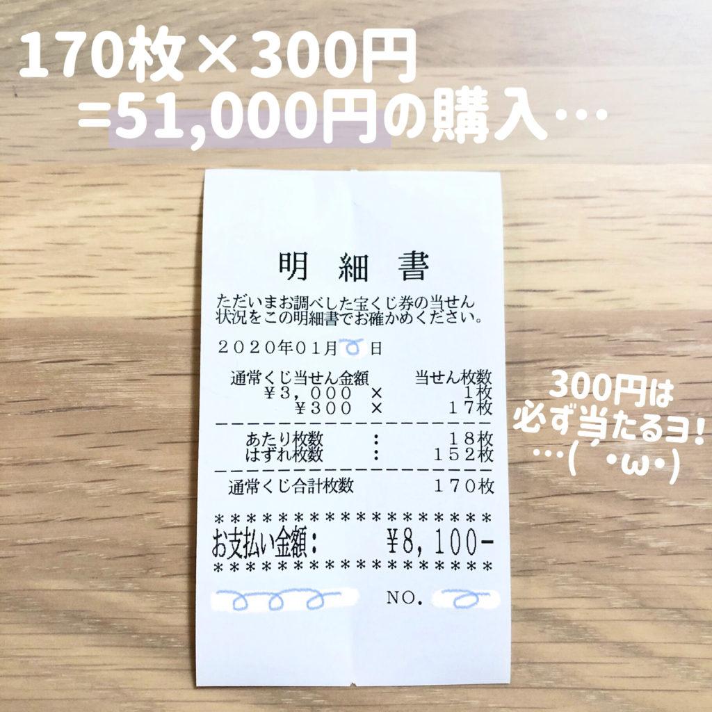 宝くじ当選金額