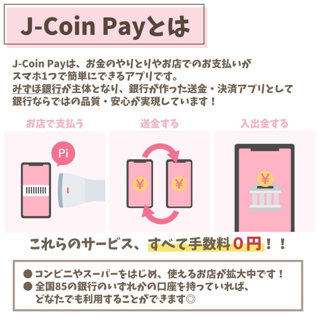 J-CoinPay ジェイコインペイ ジェーコインペイ コード決済 キャッシュレス決済
